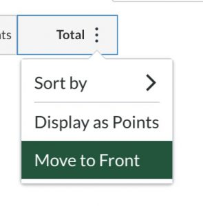 Total Drop Down Menu