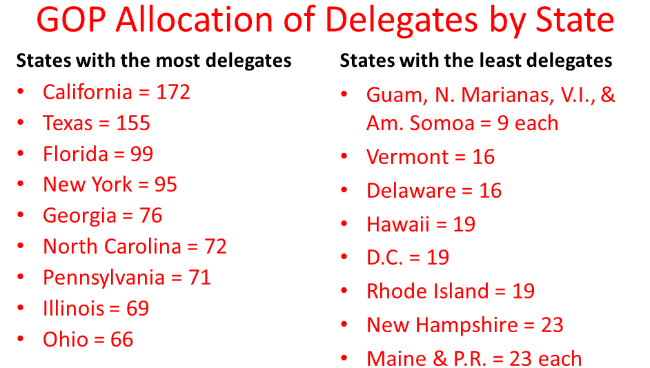 GOP Delegates large and small