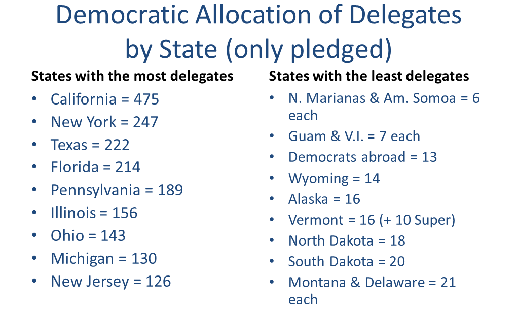 Democratic delegates by state
